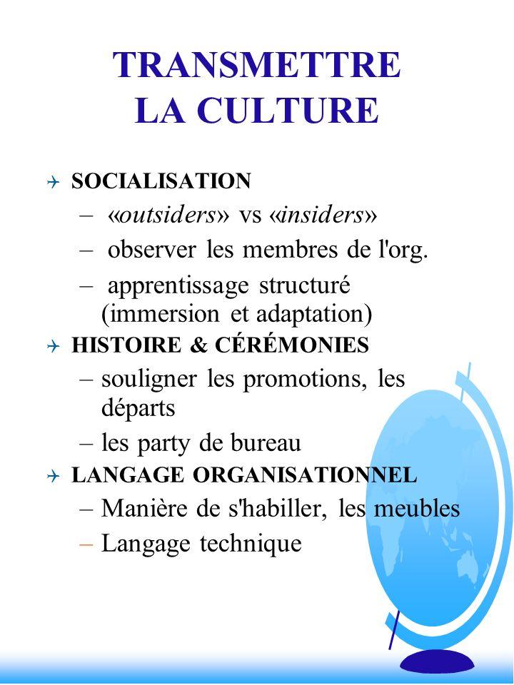 TRANSMETTRE LA CULTURE SOCIALISATION – «outsiders» vs «insiders» – observer les membres de l'org. – apprentissage structuré (immersion et adaptation)