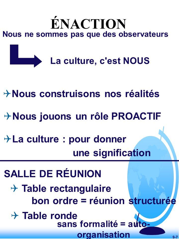 ÉNACTION Nous ne sommes pas que des observateurs La culture, c'est NOUS Nous construisons nos réalités Nous jouons un rôle PROACTIF La culture : pour
