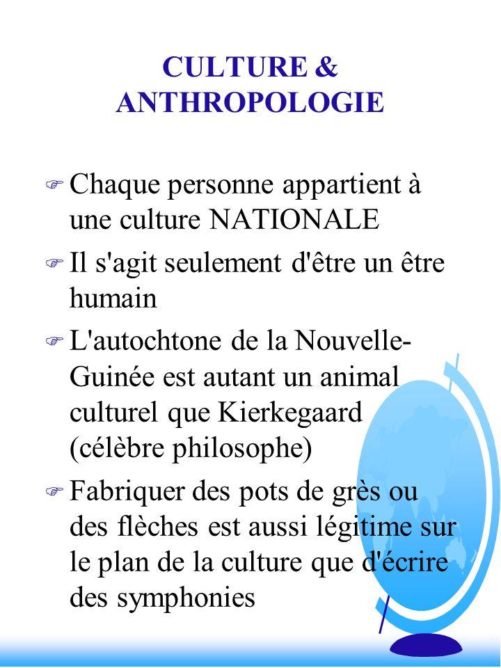 CULTURE & ANTHROPOLOGIE F Chaque personne appartient à une culture NATIONALE F Il s'agit seulement d'être un être humain F L'autochtone de la Nouvelle