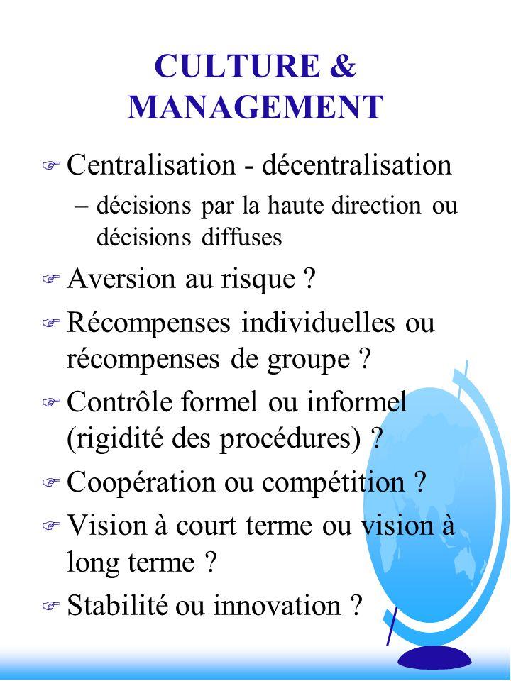 CULTURE & MANAGEMENT F Centralisation - décentralisation –décisions par la haute direction ou décisions diffuses F Aversion au risque ? F Récompenses