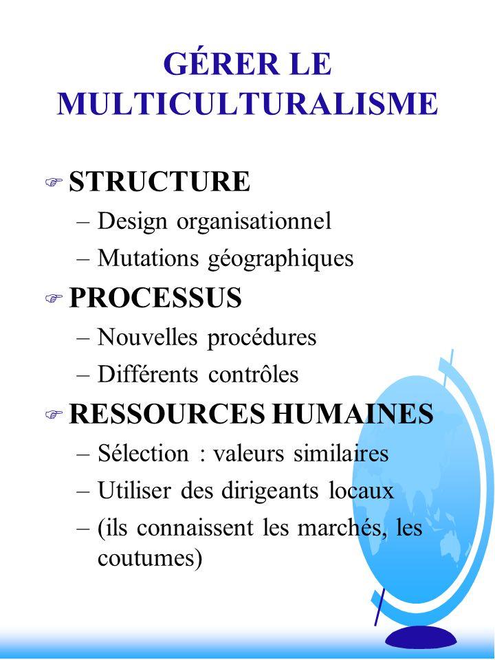 GÉRER LE MULTICULTURALISME F STRUCTURE –Design organisationnel –Mutations géographiques F PROCESSUS –Nouvelles procédures –Différents contrôles F RESS