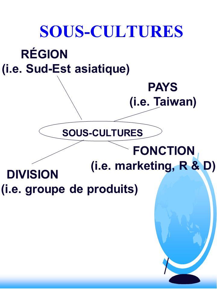SOUS-CULTURES RÉGION (i.e. Sud-Est asiatique) PAYS (i.e. Taiwan) DIVISION (i.e. groupe de produits) FONCTION (i.e. marketing, R & D)