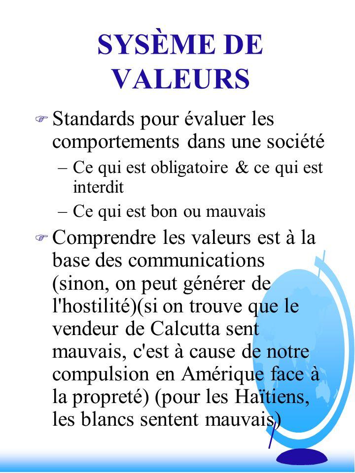 SYSÈME DE VALEURS F Standards pour évaluer les comportements dans une société –Ce qui est obligatoire & ce qui est interdit –Ce qui est bon ou mauvais