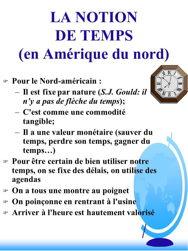 LA NOTION DE TEMPS (en Amérique du nord) F Pour le Nord-américain : –Il est fixe par nature (S.J. Gould: il ny a pas de flèche du temps); –C'est comme