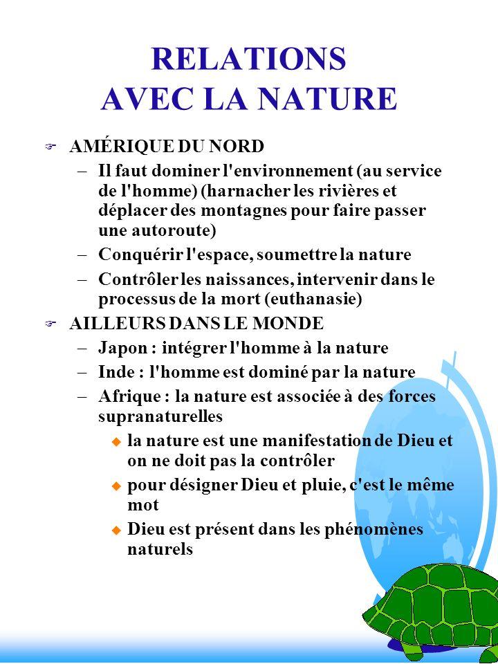 RELATIONS AVEC LA NATURE F AMÉRIQUE DU NORD –Il faut dominer l'environnement (au service de l'homme) (harnacher les rivières et déplacer des montagnes