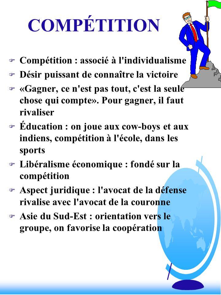 COMPÉTITION F Compétition : associé à l'individualisme F Désir puissant de connaître la victoire F «Gagner, ce n'est pas tout, c'est la seule chose qu