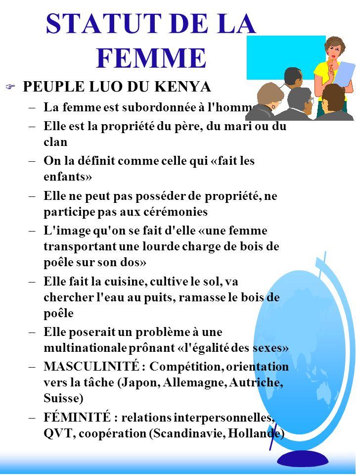 STATUT DE LA FEMME F PEUPLE LUO DU KENYA –La femme est subordonnée à l'homme –Elle est la propriété du père, du mari ou du clan –On la définit comme c