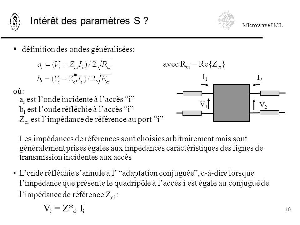 Microwave UCL 10 définition des ondes généralisées: avec R ci = Re{Z ci } où: a i est londe incidente à laccès i b i est londe réfléchie à laccès i Z ci est limpédance de référence au port i Les impédances de références sont choisies arbitrairement mais sont généralement prises égales aux impédances caractéristiques des lignes de transmission incidentes aux accès Londe réfléchie sannule à l adaptation conjuguée, c-à-dire lorsque limpédance que présente le quadripôle à laccès i est égale au conjugué de limpédance de référence Z ci : V i = Z* ci I i I1I1 I2I2 V1V1 V2V2 Intérêt des paramètres S ?