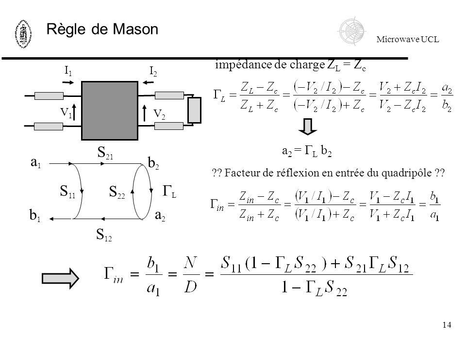 Microwave UCL 14 Règle de Mason a 2 = L b 2 impédance de charge Z L = Z c I1I1 I2I2 V1V1 V2V2 ?.