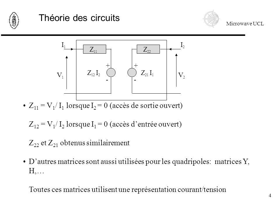 Microwave UCL 4 Z 11 = V 1 / I 1 lorsque I 2 = 0 (accès de sortie ouvert) Z 12 = V 1 / I 2 lorsque I 1 = 0 (accès dentrée ouvert) Z 22 et Z 21 obtenus similairement Dautres matrices sont aussi utilisées pour les quadripoles: matrices Y, H,… Toutes ces matrices utilisent une représentation courant/tension Théorie des circuits Z 11 Z 22 Z 12 I 2 Z 21 I 1 I1I1 I2I2 V1V1 V2V2 + - + -