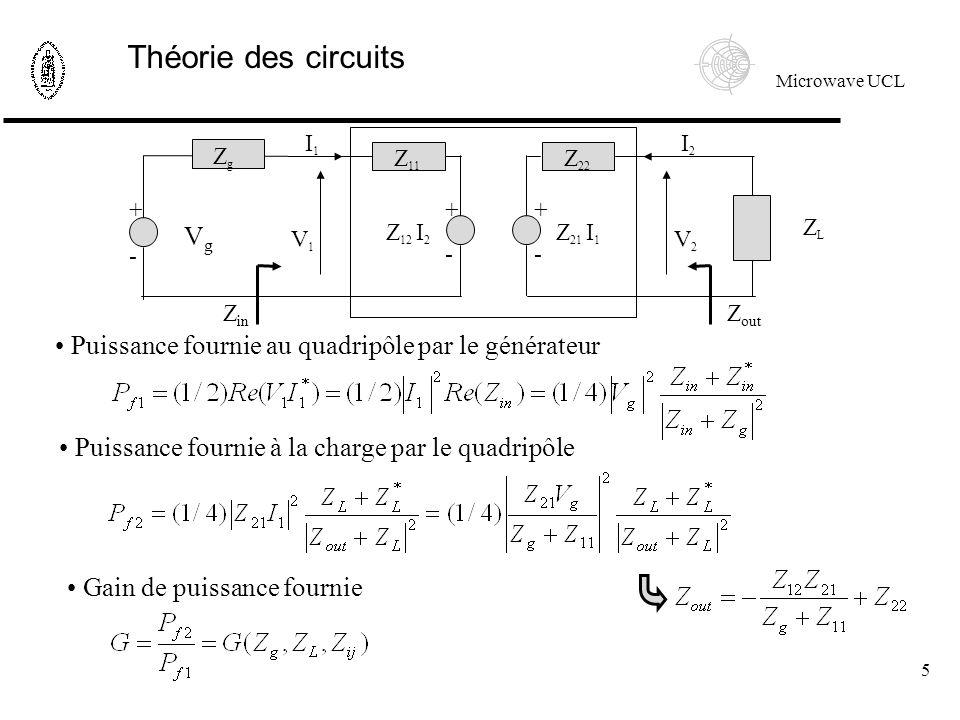 Microwave UCL 5 Théorie des circuits Puissance fournie au quadripôle par le générateur Puissance fournie à la charge par le quadripôle Gain de puissance fournie Z 11 Z 22 Z 12 I 2 Z 21 I 1 I1I1 I2I2 V1V1 V2V2 + - + - + - ZgZg VgVg ZLZL Z in Z out