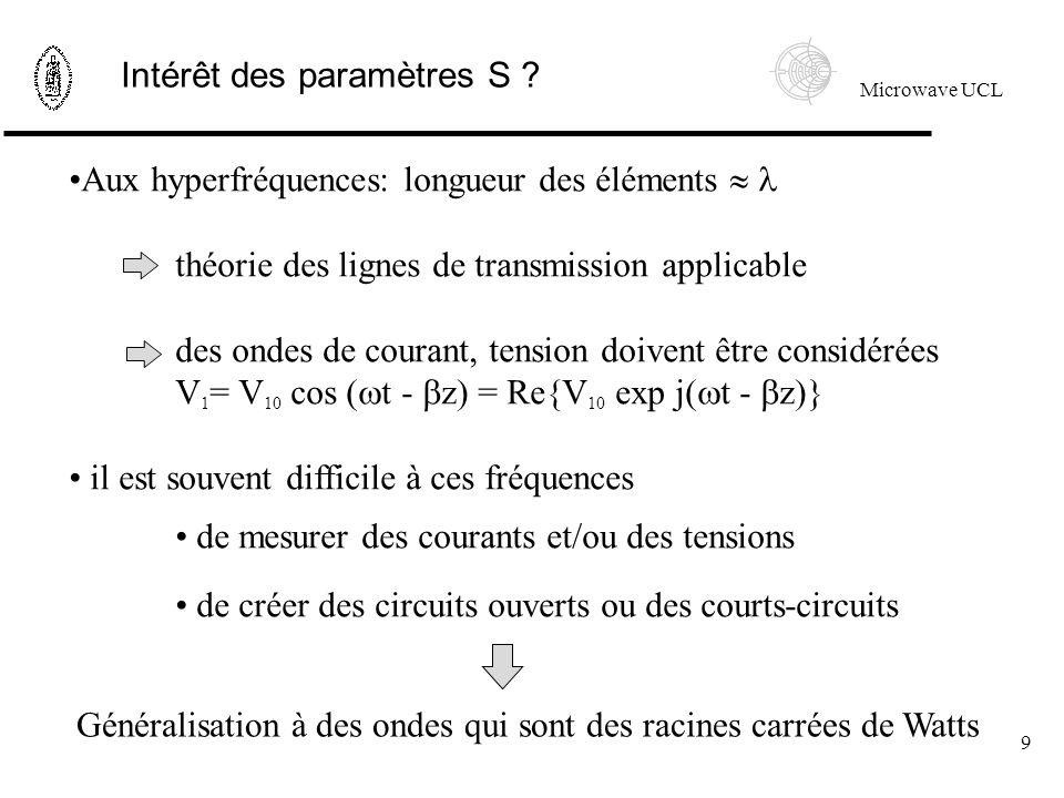 Microwave UCL 9 Aux hyperfréquences: longueur des éléments théorie des lignes de transmission applicable des ondes de courant, tension doivent être considérées V 1 = V 10 cos ( t - z) = Re{V 10 exp j( t - z)} il est souvent difficile à ces fréquences de mesurer des courants et/ou des tensions de créer des circuits ouverts ou des courts-circuits Généralisation à des ondes qui sont des racines carrées de Watts Intérêt des paramètres S ?
