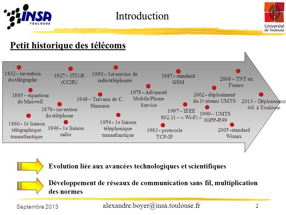63 alexandre.boyer@insa.toulouse.fr Condition de Nyquist respectée si : Résolution dans le temps – Critère de Nyquist en fréquence 3.
