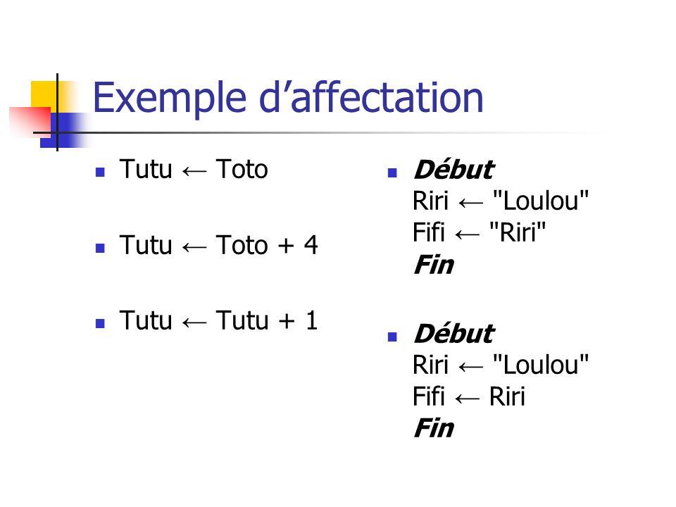 Exemple daffectation Tutu Toto Tutu Toto + 4 Tutu Tutu + 1 Début Riri