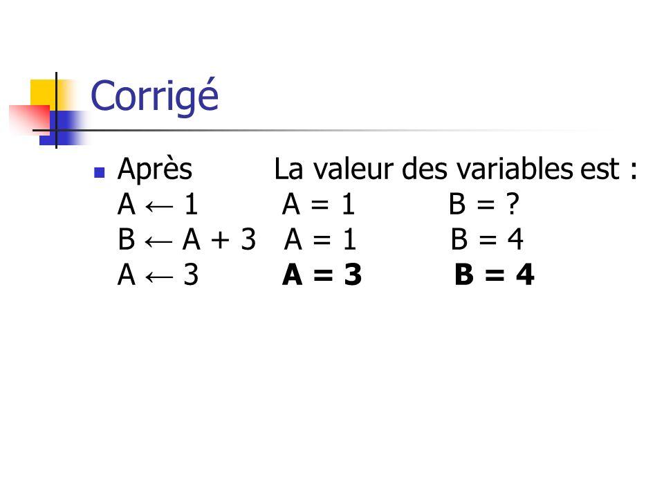 Corrigé Après La valeur des variables est : A 1 A = 1 B = ? B A + 3 A = 1 B = 4 A 3 A = 3 B = 4