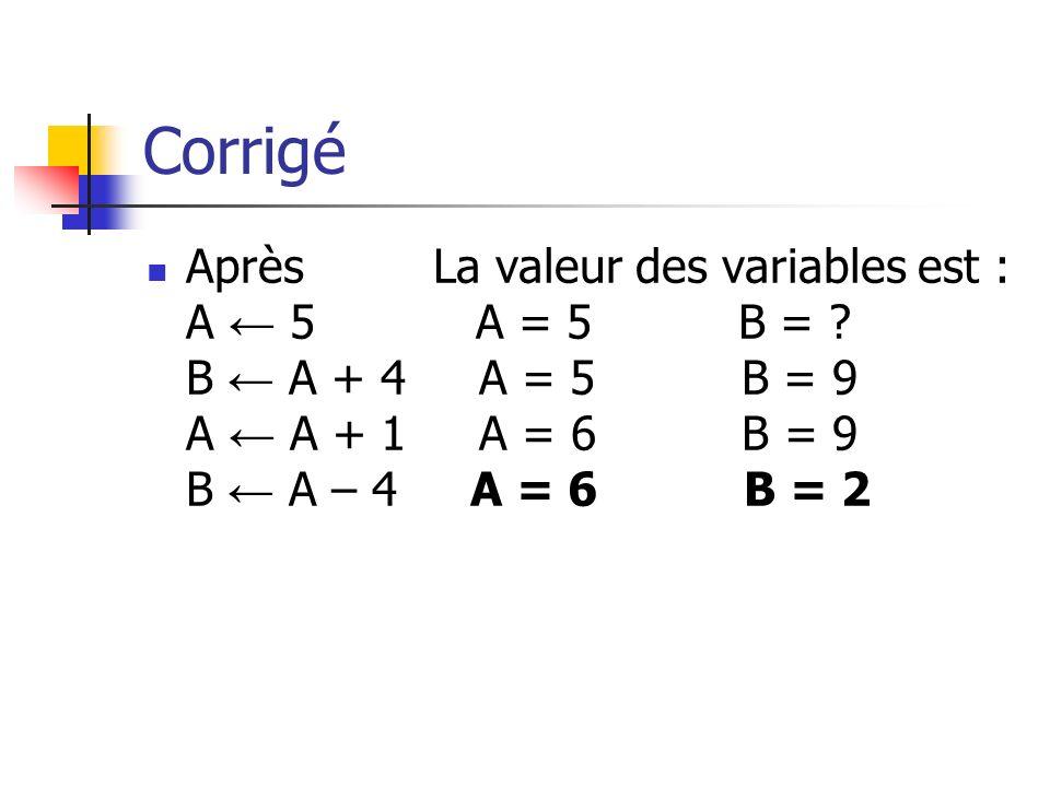 Corrigé Après La valeur des variables est : A 5 A = 5 B = ? B A + 4 A = 5 B = 9 A A + 1 A = 6 B = 9 B A – 4 A = 6 B = 2