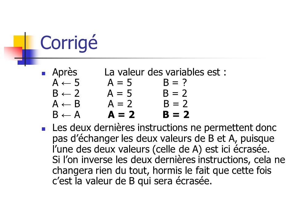 Corrigé Après La valeur des variables est : A 5 A = 5 B = ? B 2 A = 5 B = 2 A B A = 2 B = 2 B A A = 2 B = 2 Les deux dernières instructions ne permett
