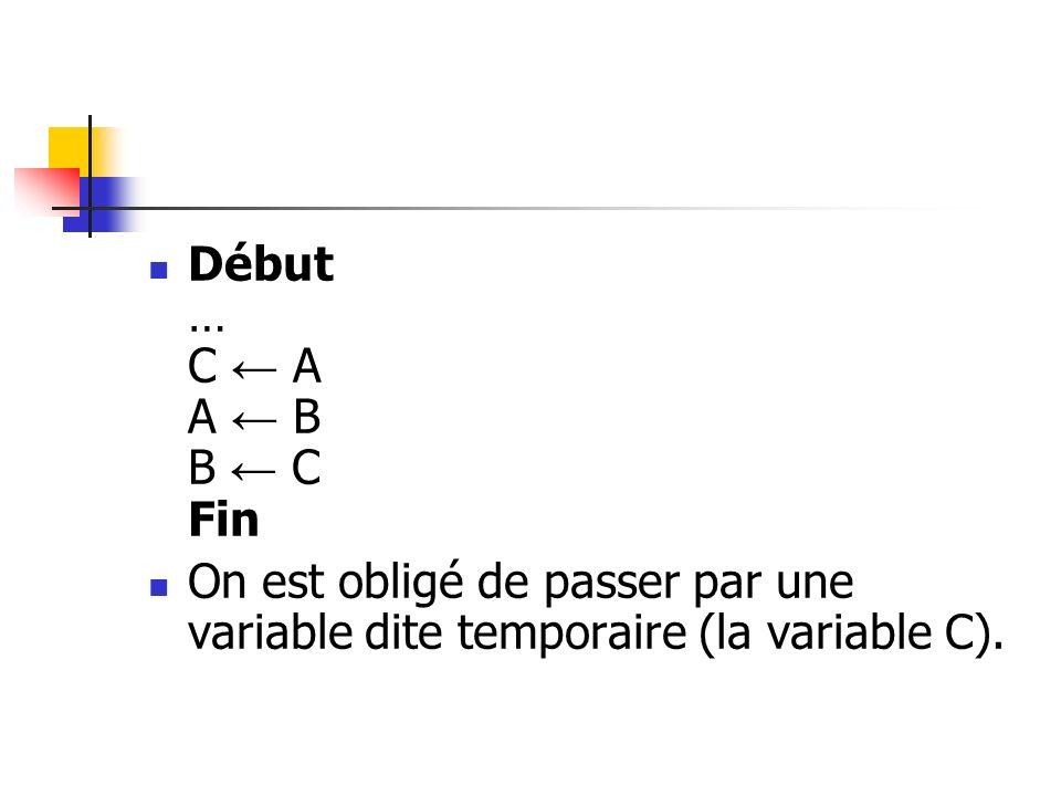 Début … C A A B B C Fin On est obligé de passer par une variable dite temporaire (la variable C).