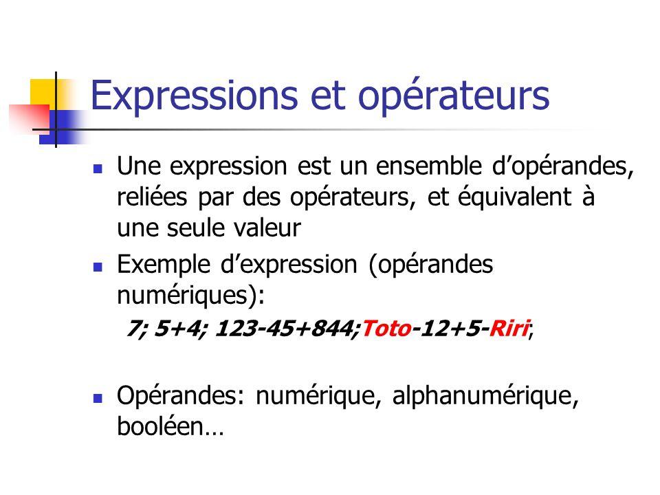 Expressions et opérateurs Une expression est un ensemble dopérandes, reliées par des opérateurs, et équivalent à une seule valeur Exemple dexpression