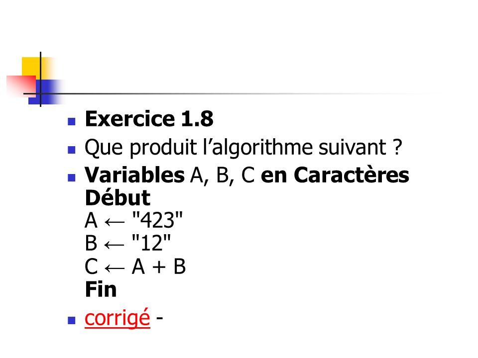 Exercice 1.8 Que produit lalgorithme suivant ? Variables A, B, C en Caractères Début A