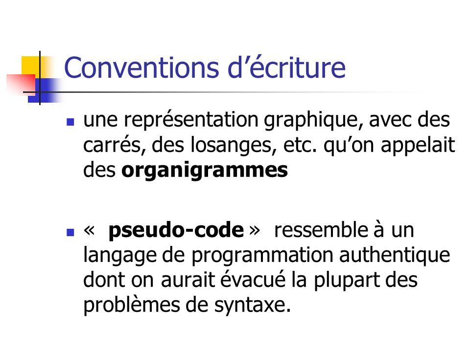 Conventions décriture une représentation graphique, avec des carrés, des losanges, etc. quon appelait des organigrammes « pseudo-code » ressemble à un