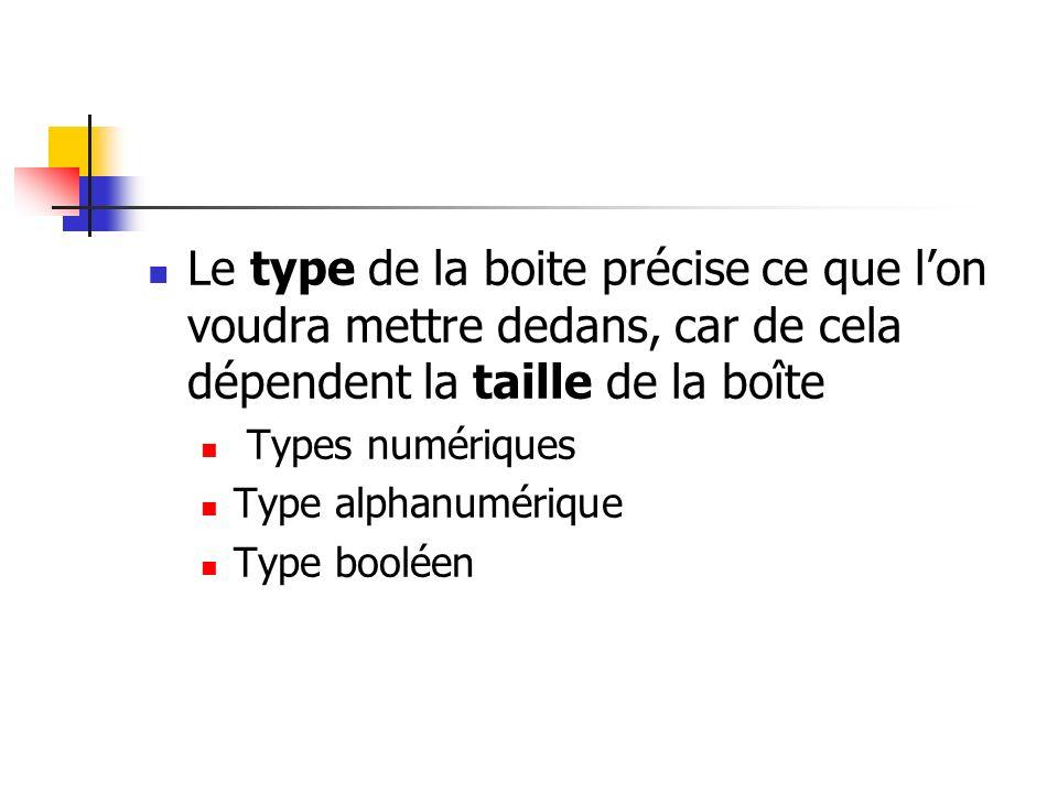 Le type de la boite précise ce que lon voudra mettre dedans, car de cela dépendent la taille de la boîte Types numériques Type alphanumérique Type boo