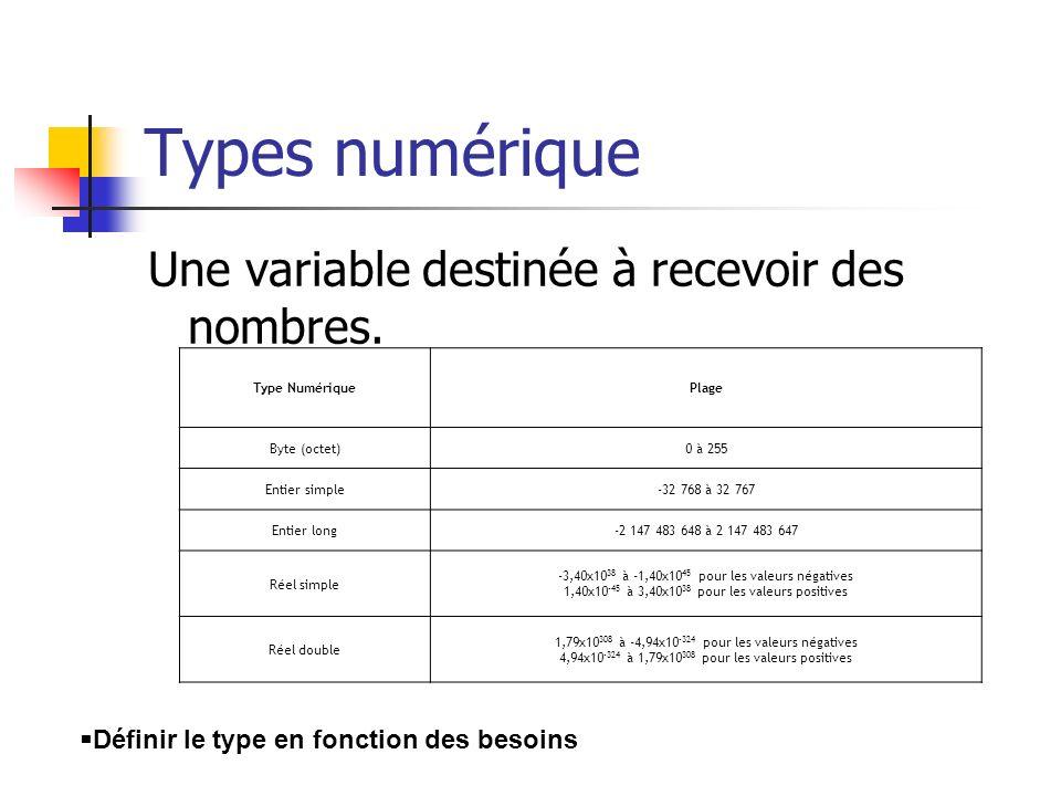Types numérique Une variable destinée à recevoir des nombres. Type NumériquePlage Byte (octet)0 à 255 Entier simple-32 768 à 32 767 Entier long-2 147