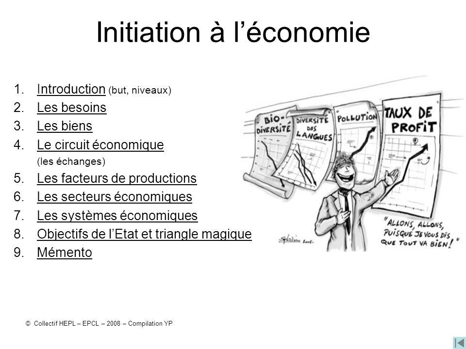 Initiation à léconomie 1.Introduction (but, niveaux)Introduction 2.Les besoinsLes besoins 3.Les biensLes biens 4.Le circuit économiqueLe circuit écono