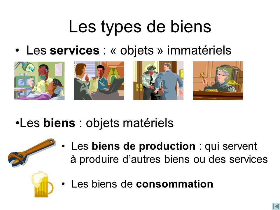 Les types de biens Les services : « objets » immatériels Les biens : objets matériels Les biens de production : qui servent à produire dautres biens o