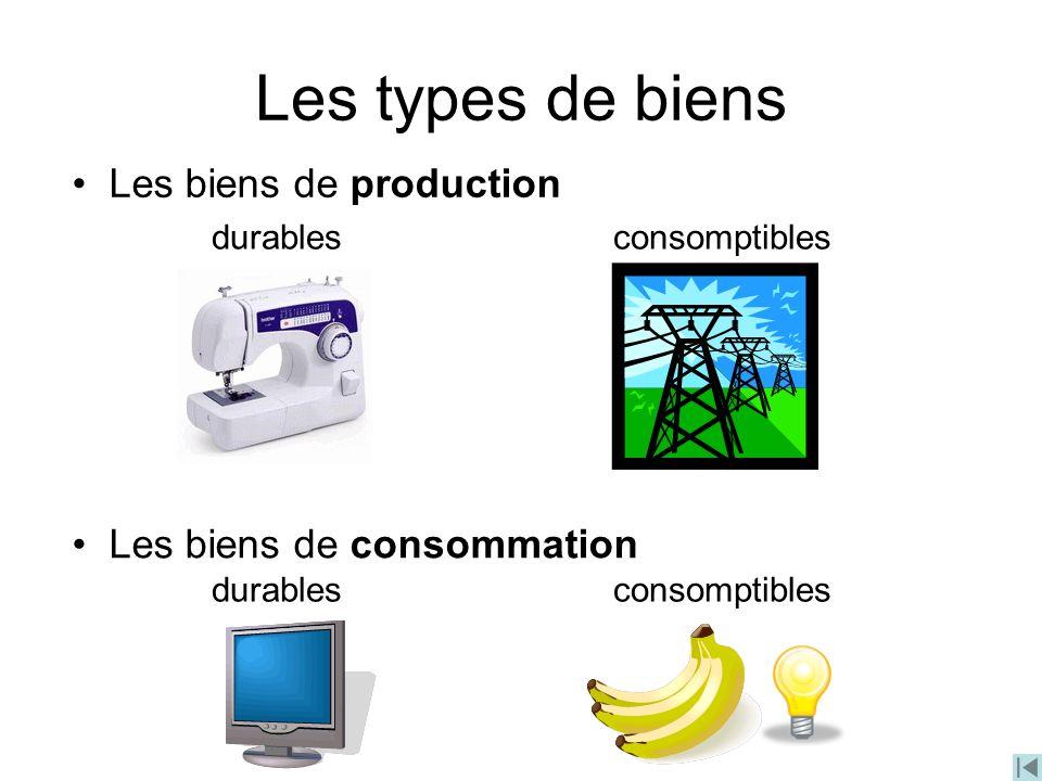 Les types de biens Les biens de production Les biens de consommation durables consomptibles