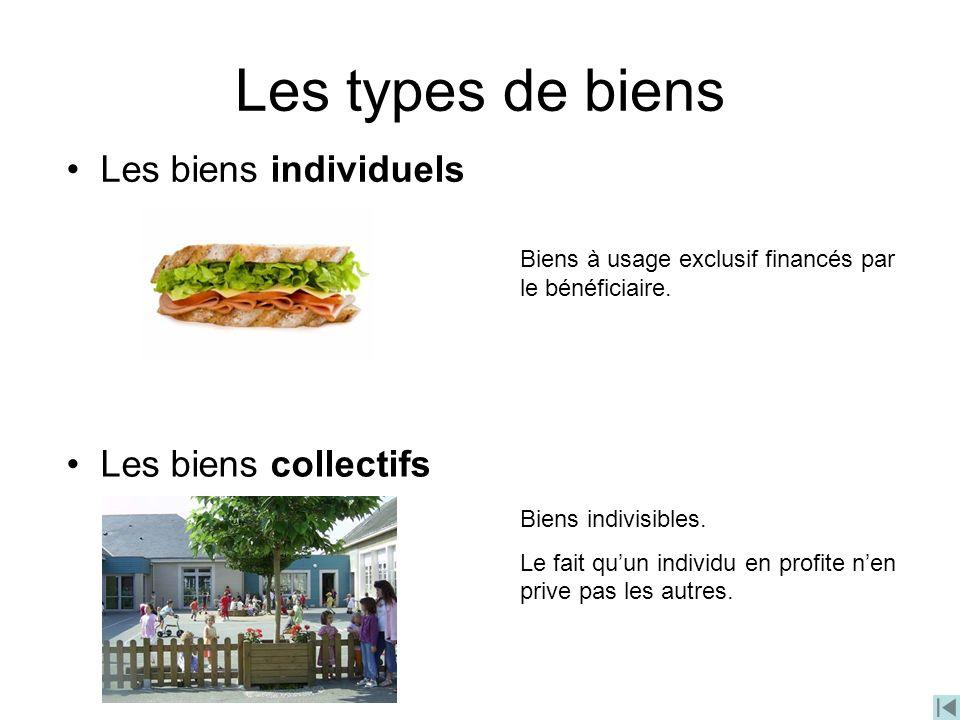 Les types de biens Les biens individuels Biens à usage exclusif financés par le bénéficiaire. Les biens collectifs Biens indivisibles. Le fait quun in