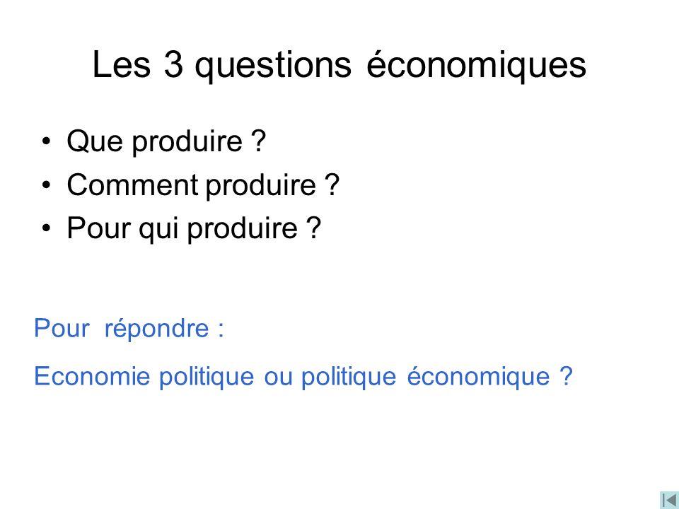 Les 3 questions économiques Que produire ? Comment produire ? Pour qui produire ? Pour répondre : Economie politique ou politique économique ?
