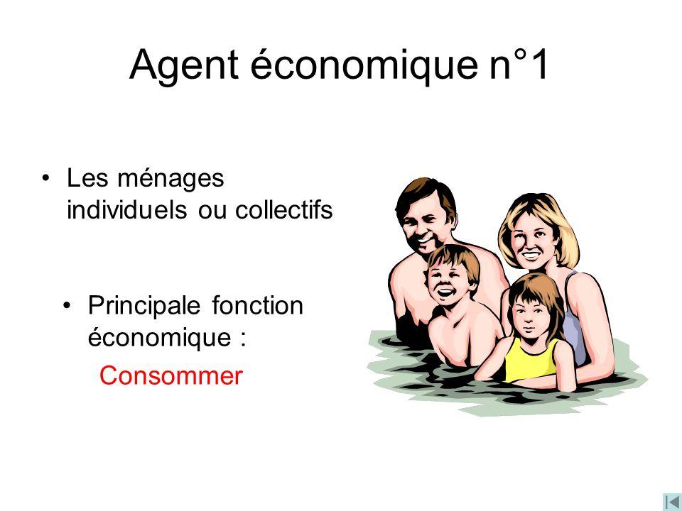 Agent économique n°1 Les ménages individuels ou collectifs Principale fonction économique : Consommer