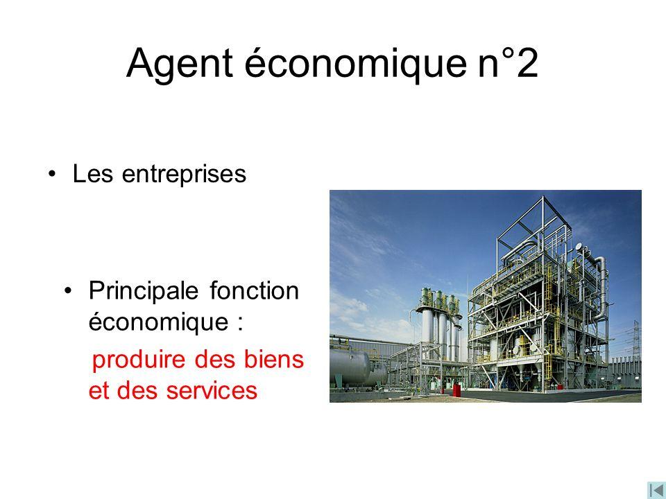 Agent économique n°2 Les entreprises Principale fonction économique : produire des biens et des services