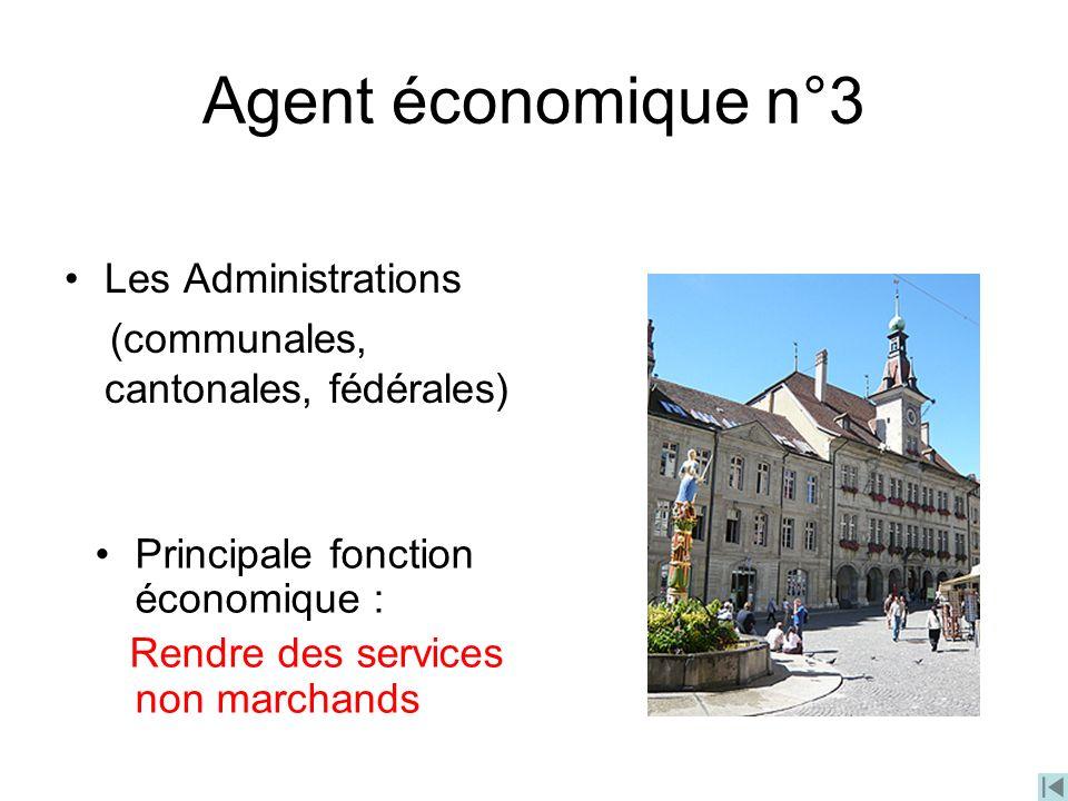 Agent économique n°3 Les Administrations (communales, cantonales, fédérales) Principale fonction économique : Rendre des services non marchands