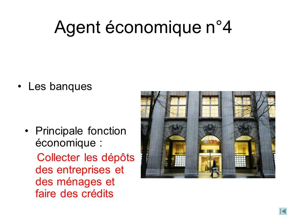 Agent économique n°4 Les banques Principale fonction économique : Collecter les dépôts des entreprises et des ménages et faire des crédits