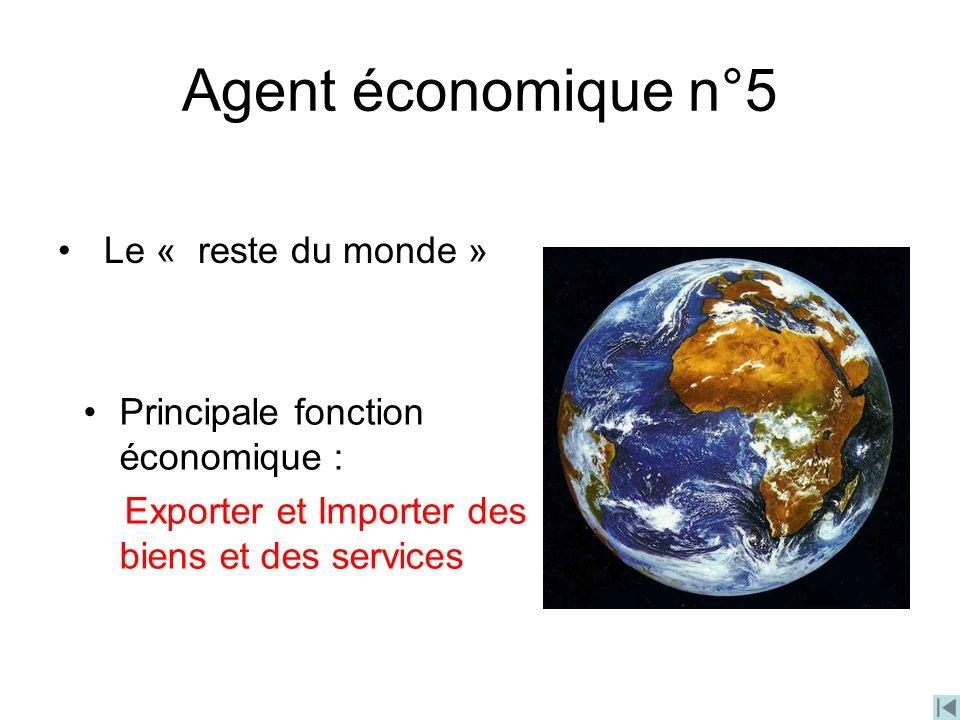 Agent économique n°5 Le « reste du monde » Principale fonction économique : Exporter et Importer des biens et des services