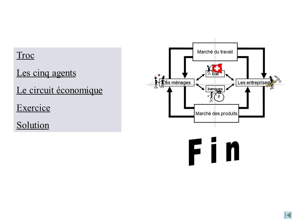Troc Les cinq agents Le circuit économique Exercice Solution