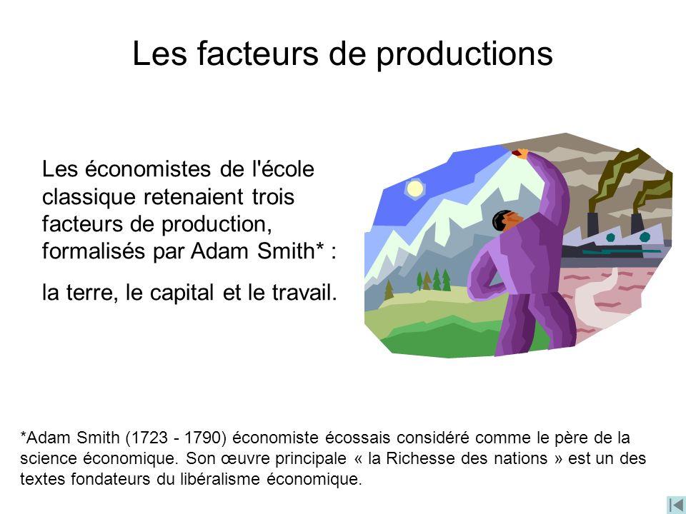 Les économistes de l'école classique retenaient trois facteurs de production, formalisés par Adam Smith* : la terre, le capital et le travail. Les fac