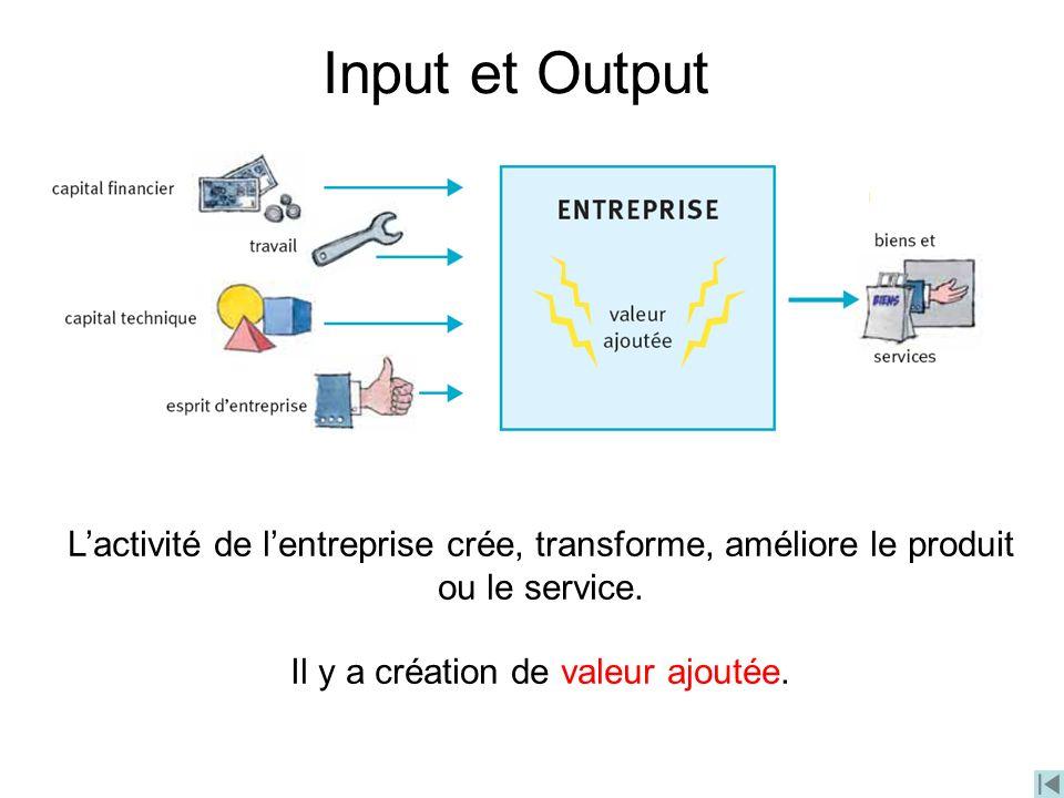 Input et Output Lactivité de lentreprise crée, transforme, améliore le produit ou le service. Il y a création de valeur ajoutée.