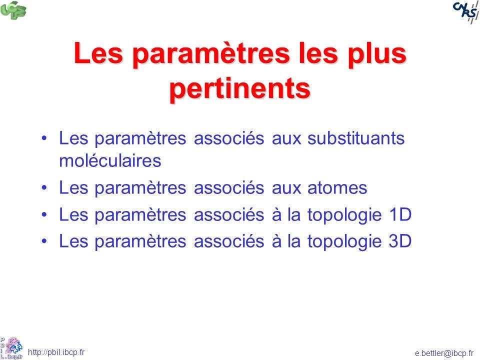 e.bettler@ibcp.fr http://pbil.ibcp.fr Les paramètres les plus pertinents Les paramètres associés aux substituants moléculaires Les paramètres associés aux atomes Les paramètres associés à la topologie 1D Les paramètres associés à la topologie 3D