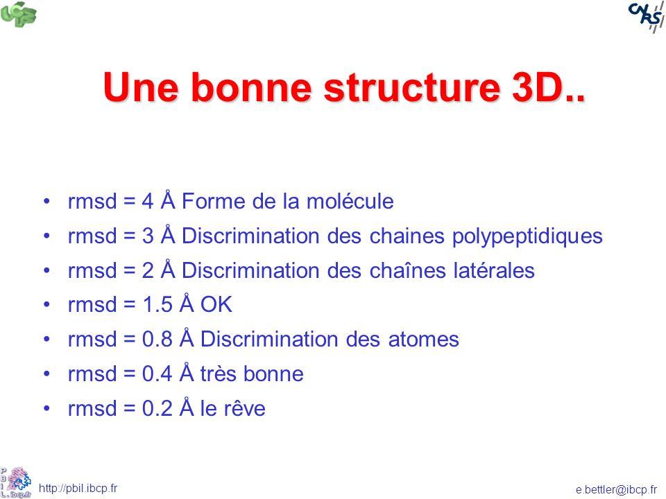 e.bettler@ibcp.fr http://pbil.ibcp.fr rmsd = 4 Å Forme de la molécule rmsd = 3 Å Discrimination des chaines polypeptidiques rmsd = 2 Å Discrimination des chaînes latérales rmsd = 1.5 Å OK rmsd = 0.8 Å Discrimination des atomes rmsd = 0.4 Å très bonne rmsd = 0.2 Å le rêve Une bonne structure 3D..