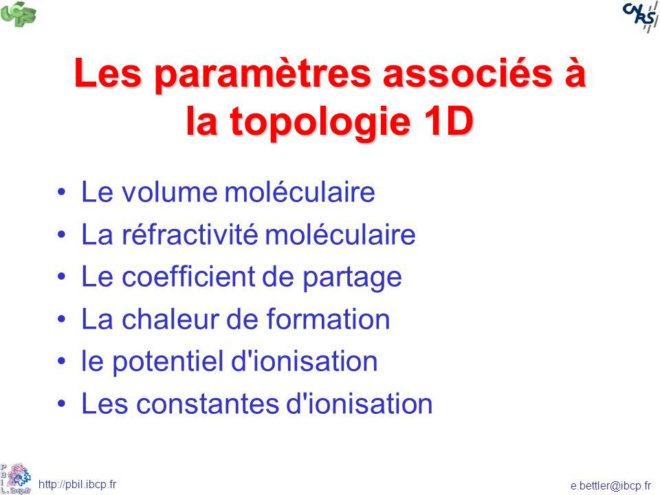 e.bettler@ibcp.fr http://pbil.ibcp.fr Les paramètres associés à la topologie 1D Le volume moléculaire La réfractivité moléculaire Le coefficient de partage La chaleur de formation le potentiel d ionisation Les constantes d ionisation