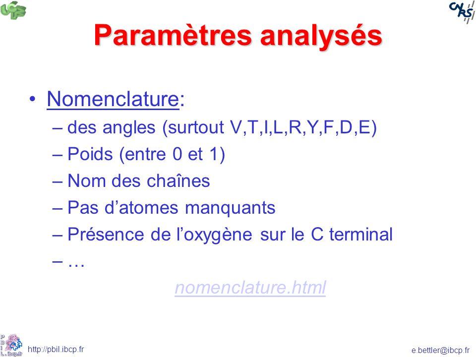 e.bettler@ibcp.fr http://pbil.ibcp.fr Paramètres analysés Nomenclature: –des angles (surtout V,T,I,L,R,Y,F,D,E) –Poids (entre 0 et 1) –Nom des chaînes –Pas datomes manquants –Présence de loxygène sur le C terminal –… nomenclature.html