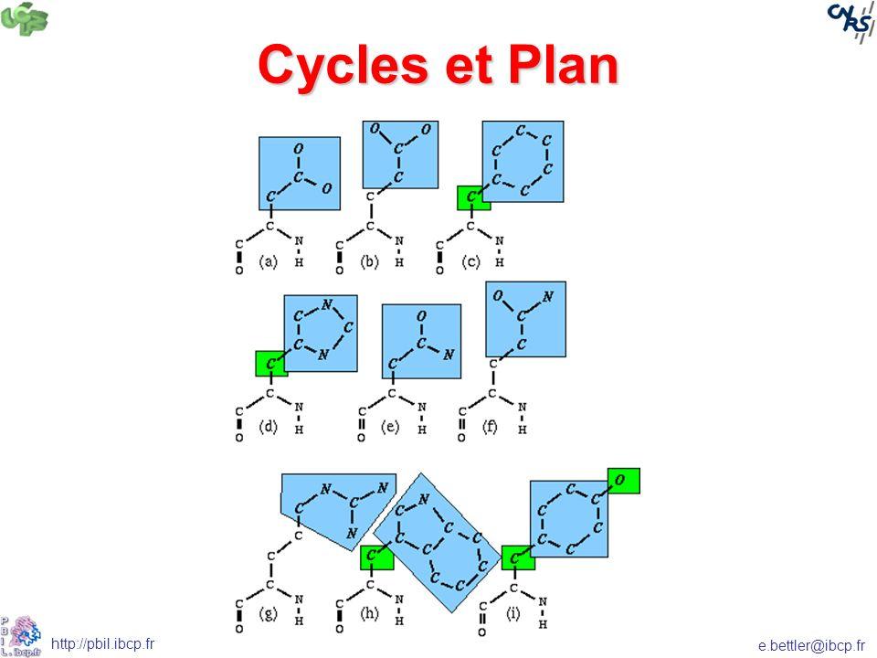 e.bettler@ibcp.fr http://pbil.ibcp.fr Cycles et Plan