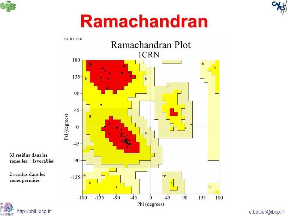 e.bettler@ibcp.fr http://pbil.ibcp.fr Ramachandran 33 résidus dans les zones les + favorables 2 résidus dans les zones permises