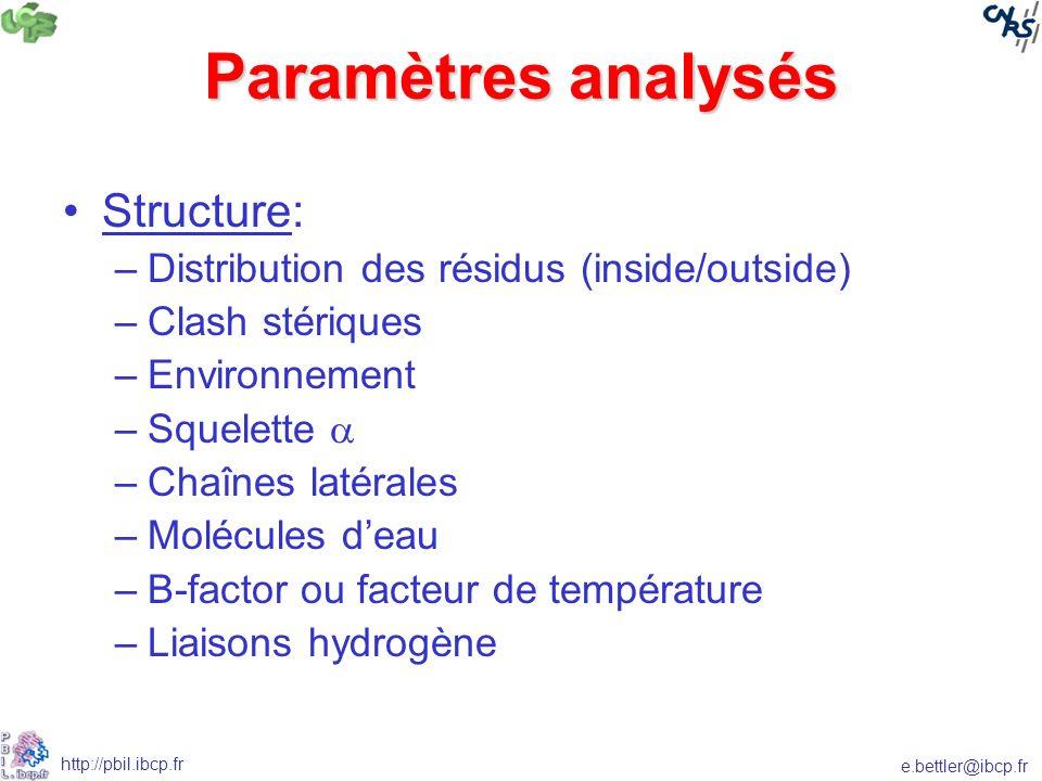 e.bettler@ibcp.fr http://pbil.ibcp.fr Paramètres analysés Structure: –Distribution des résidus (inside/outside) –Clash stériques –Environnement –Squelette –Chaînes latérales –Molécules deau –B-factor ou facteur de température –Liaisons hydrogène