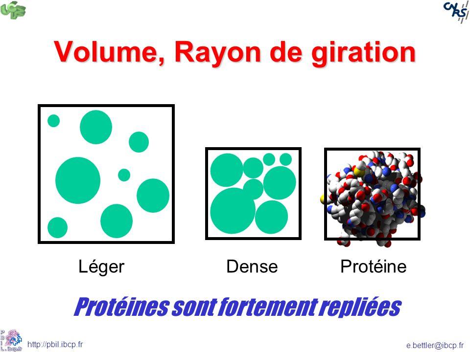 e.bettler@ibcp.fr http://pbil.ibcp.fr Volume, Rayon de giration Léger Dense Protéine Protéines sont fortement repliées