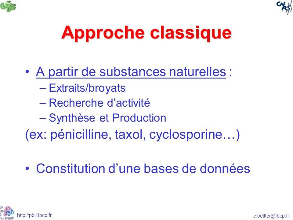e.bettler@ibcp.fr http://pbil.ibcp.fr Approche classique A partir de substances naturelles : –Extraits/broyats –Recherche dactivité –Synthèse et Production (ex: pénicilline, taxol, cyclosporine…) Constitution dune bases de données