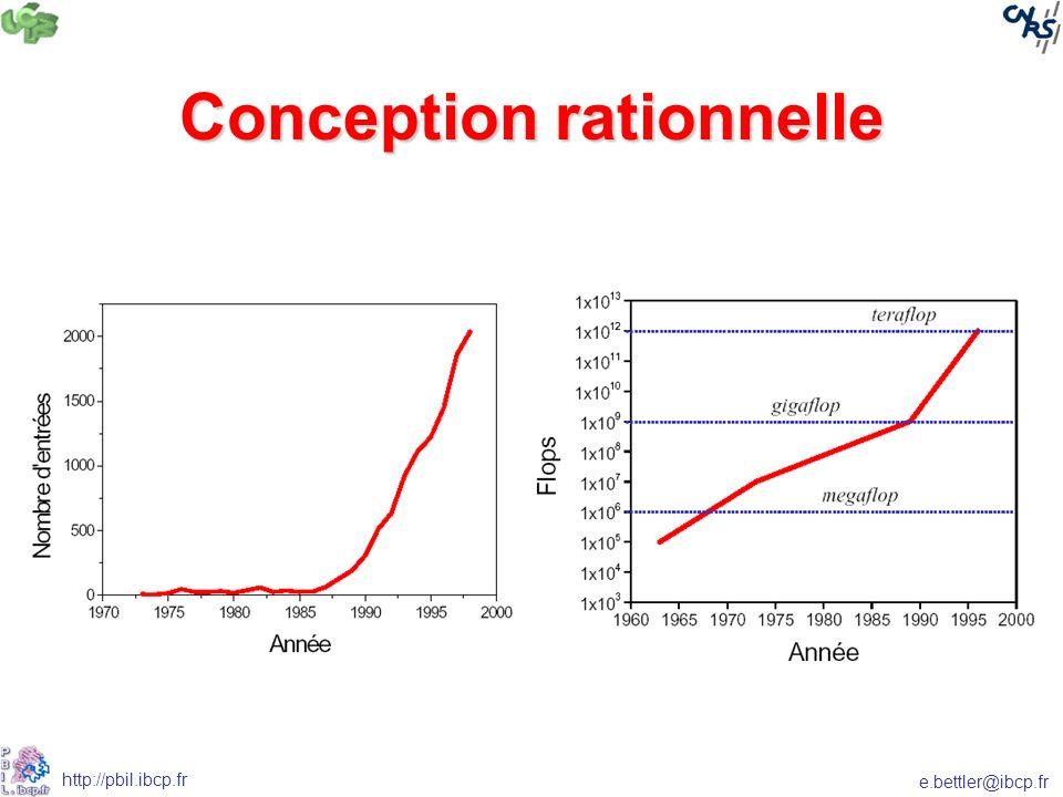 e.bettler@ibcp.fr http://pbil.ibcp.fr Conception rationnelle